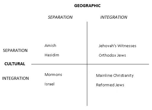Segregation2